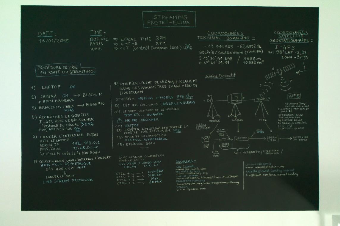 »Projet Elina« blackboard – Kreide, Acryl / variabel / 2015